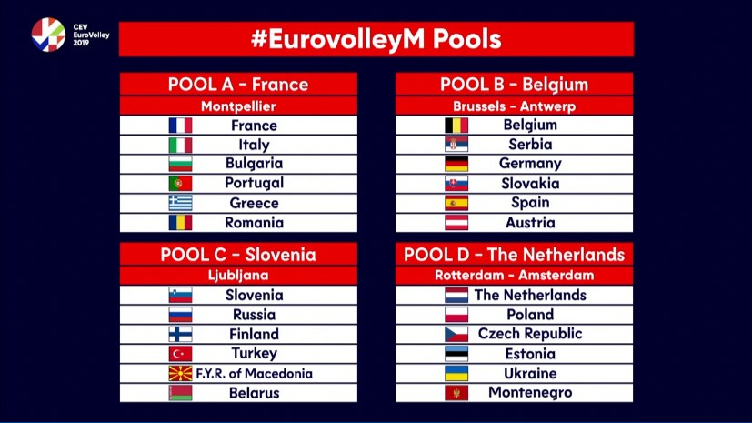 Mens Europeans 2019: here are the volleyball teams sponsored by Erreà and the divisions of the continental tournament!